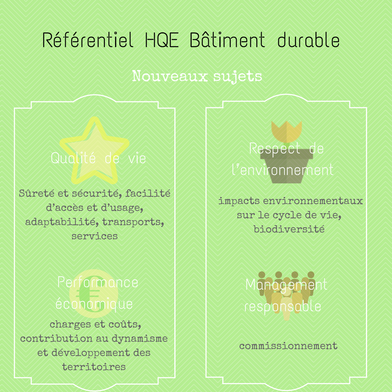 infographie hqe