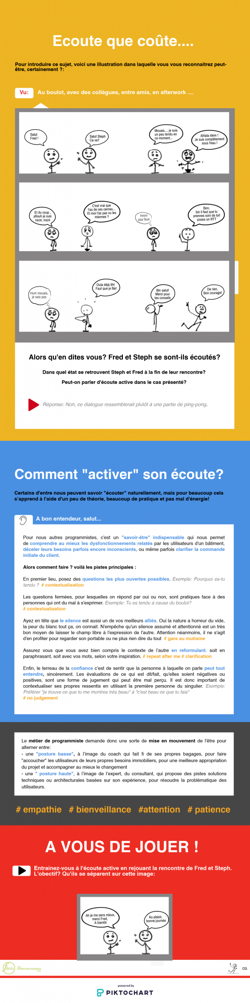 ecoute active infographie
